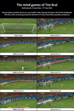 Linksmai: Olandijos rinktinės pergalė ir Argentinos trenerio pasvirimas