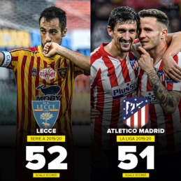 """""""Lecce"""" neužteko 52 įvarčių, kad liktų """"Serie A"""", tuo tarpu """"Altetico"""" su 51 užėmė 3 vietą """"La Liga"""""""