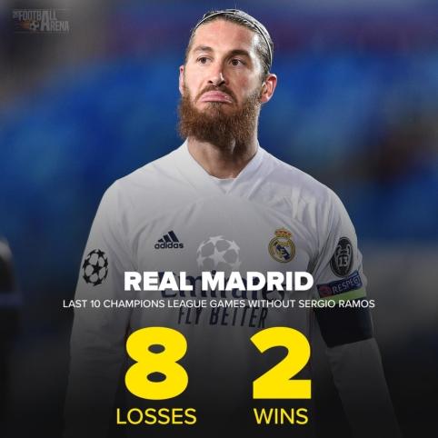 """Čempionų lygos rungtynės be S. Ramoso – pražūtingos """"Real"""" ekipai"""