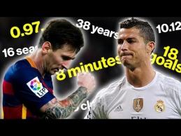 Kokie rekordai dar laukia L.Messi ir C.Ronaldo?