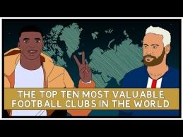 Vertingiausi futbolo klubai